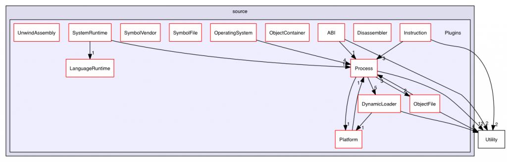 src_deps_graph